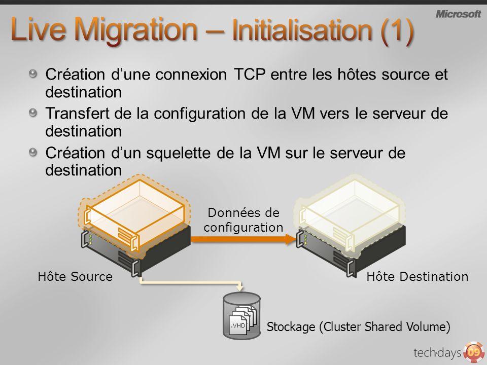Live Migration – Initialisation (1)
