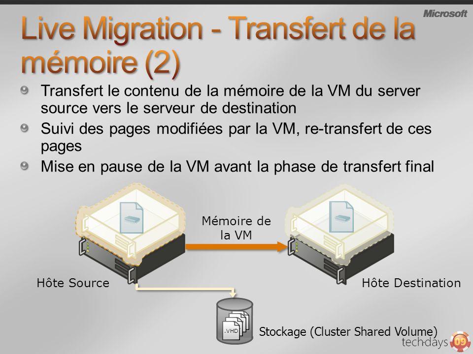 Live Migration - Transfert de la mémoire (2)
