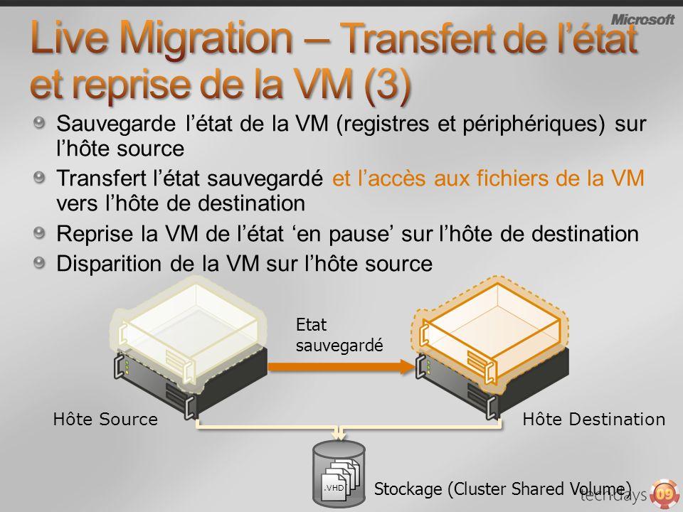 Live Migration – Transfert de l'état et reprise de la VM (3)
