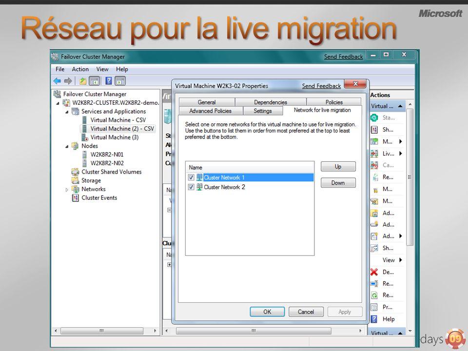 Réseau pour la live migration