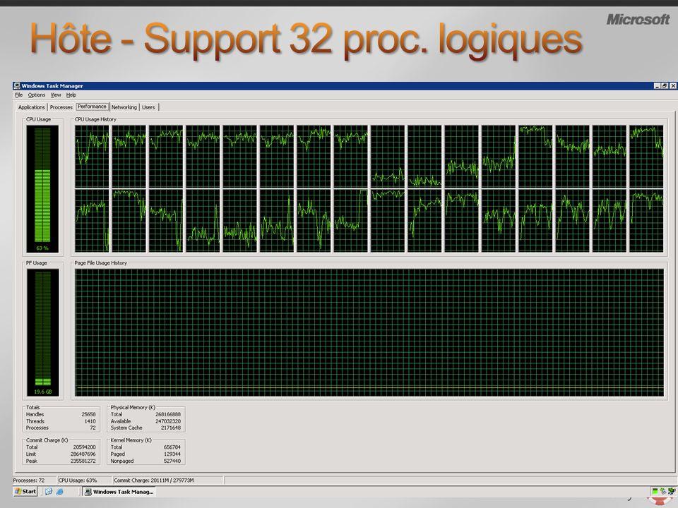 Hôte - Support 32 proc. logiques