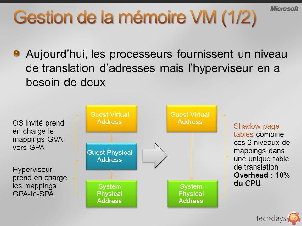 Gestion de la mémoire VM (1/2)