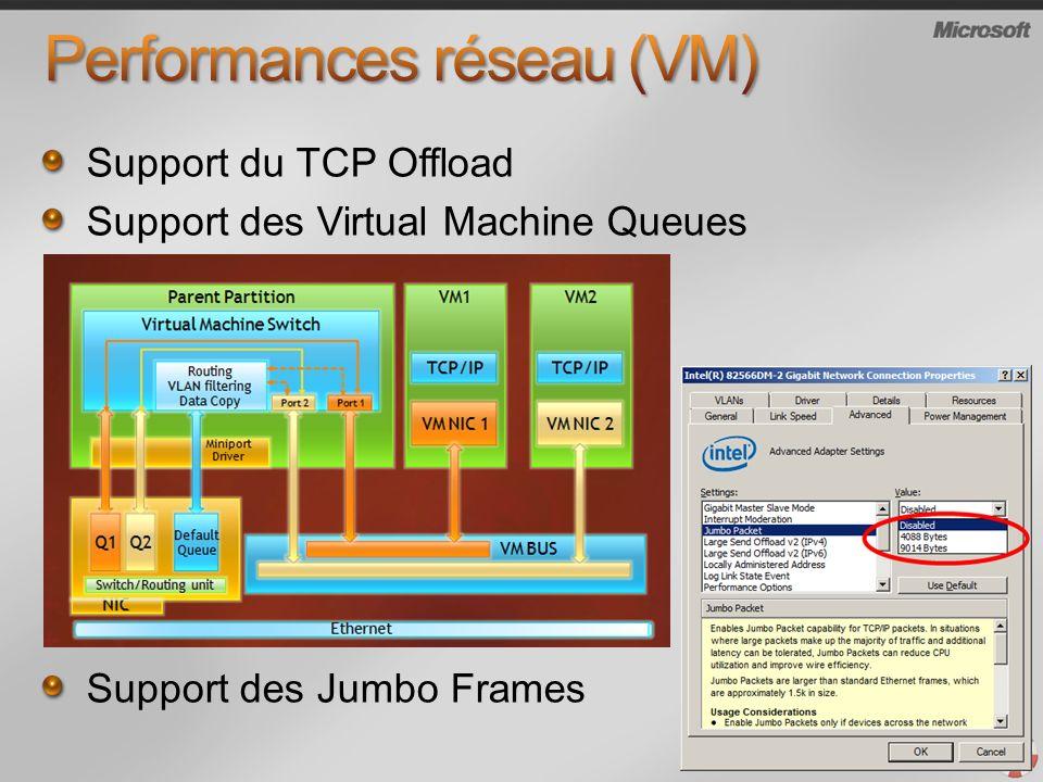 Performances réseau (VM)