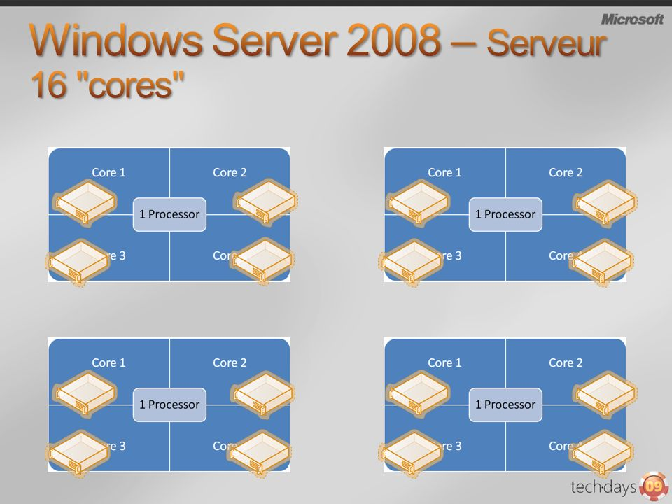 Windows Server 2008 – Serveur 16 cores