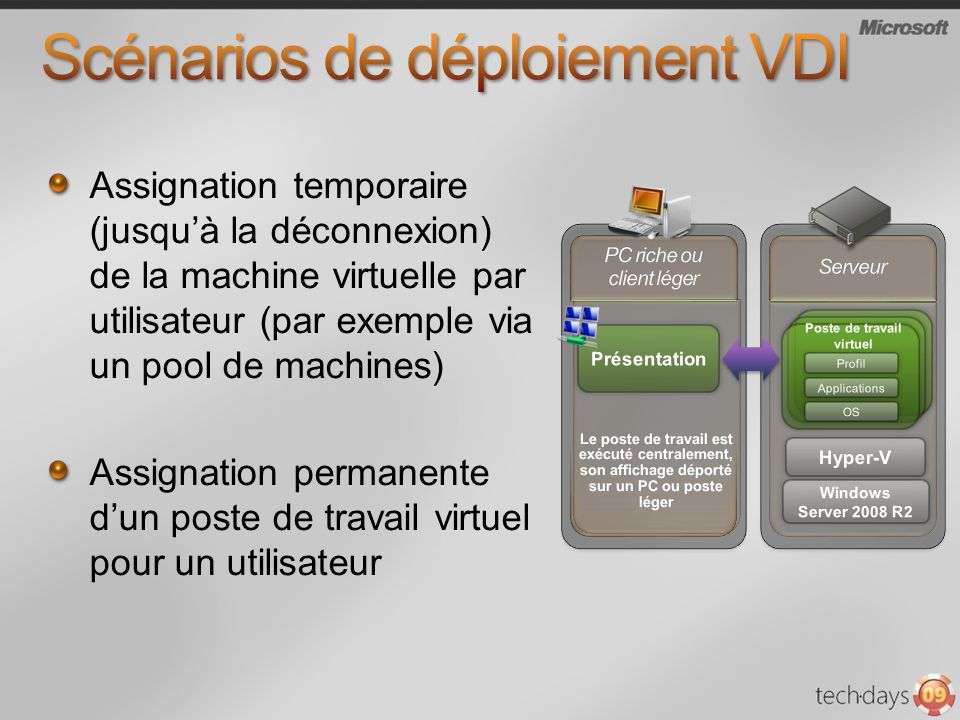 Scénarios de déploiement VDI