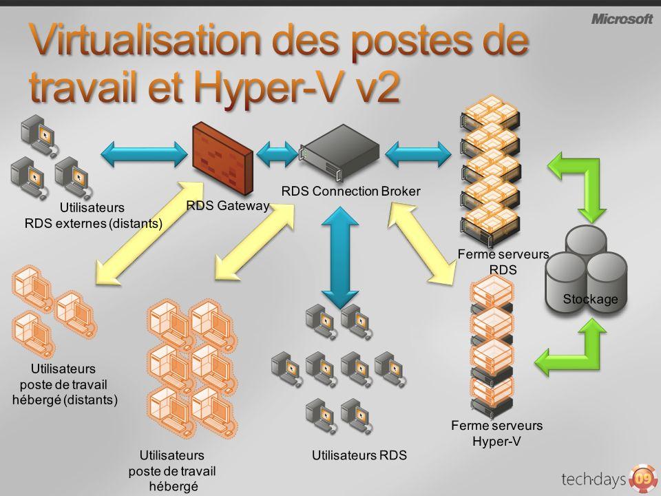Virtualisation des postes de travail et Hyper-V v2