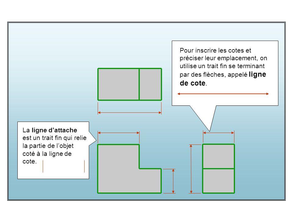 Pour inscrire les cotes et préciser leur emplacement, on utilise un trait fin se terminant par des flèches, appelé ligne de cote.
