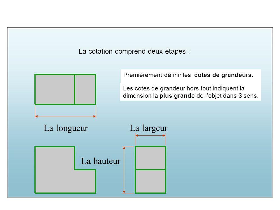La longueur La largeur La hauteur La cotation comprend deux étapes :