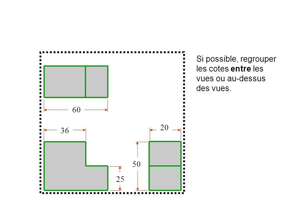 Si possible, regrouper les cotes entre les vues ou au-dessus des vues.