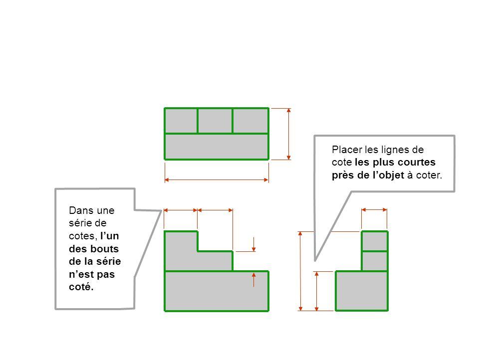 Placer les lignes de cote les plus courtes près de l'objet à coter.