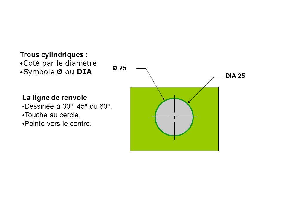 Trous cylindriques : Coté par le diamètre Symbole Ø ou DIA