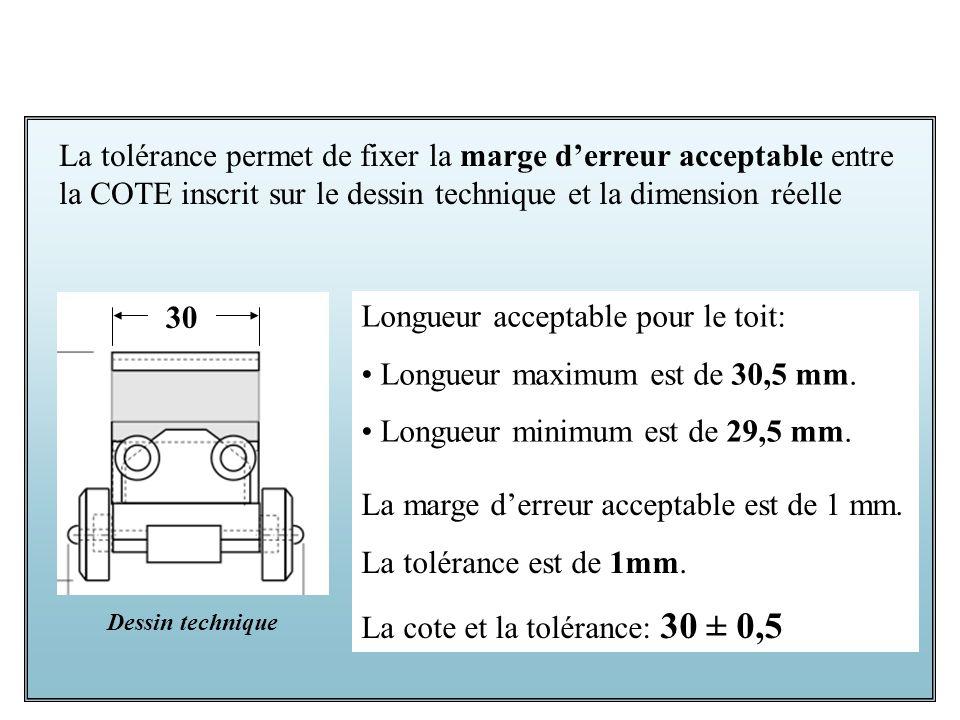 Longueur acceptable pour le toit: Longueur maximum est de 30,5 mm.