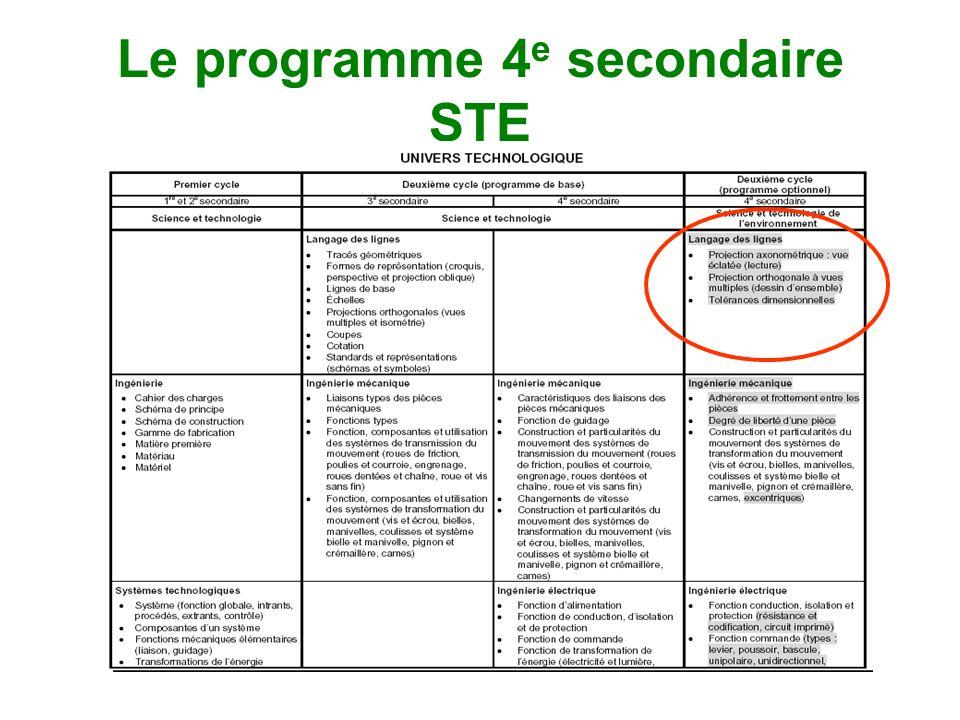 Le programme 4e secondaire STE