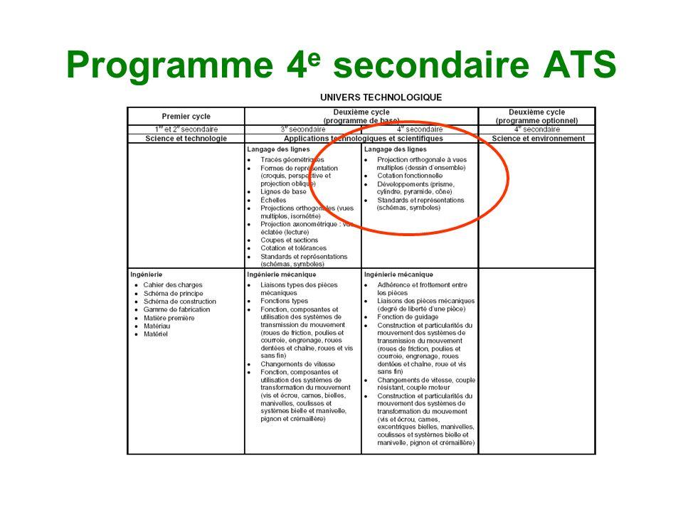 Programme 4e secondaire ATS
