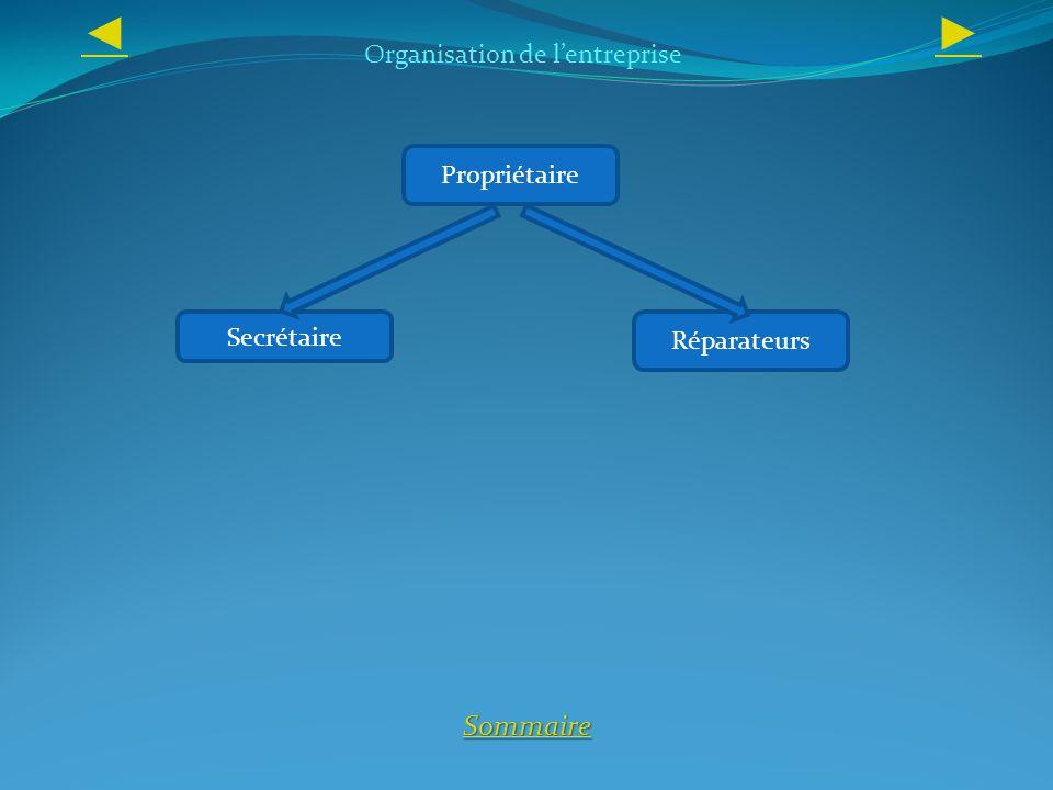 ◄ ► Sommaire Organisation de l'entreprise Propriétaire Secrétaire