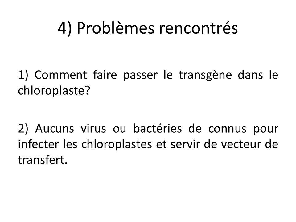 4) Problèmes rencontrés
