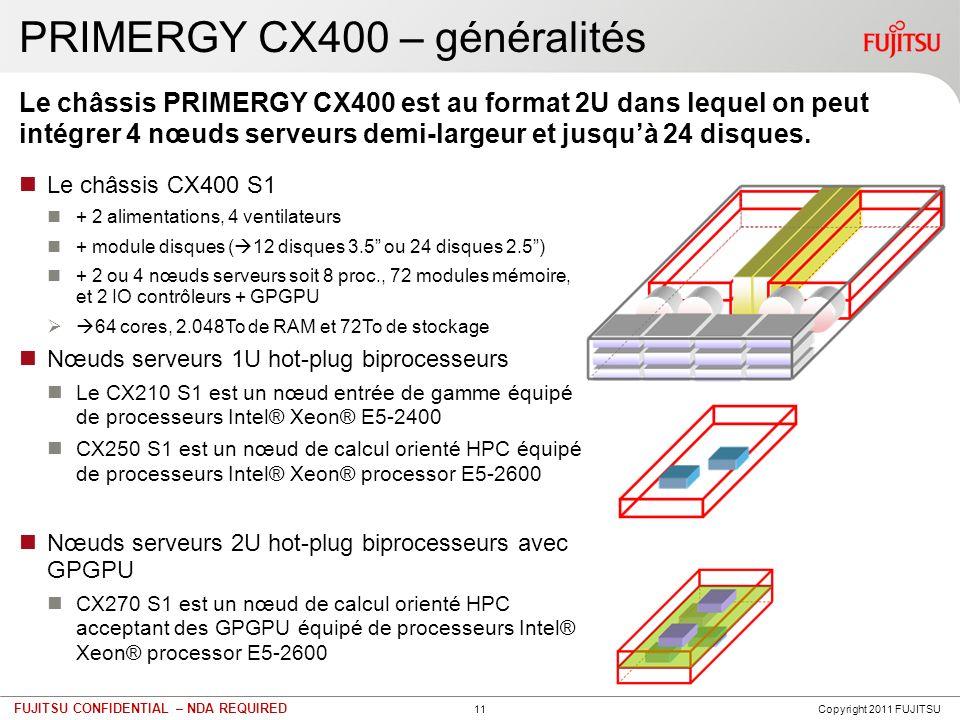 PRIMERGY CX400 S1 – En détails