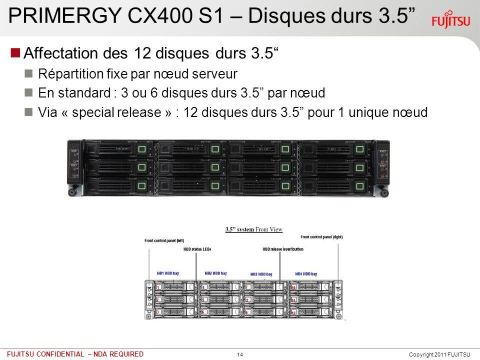 PRIMERGY CX210 S1 - Caractéristiques
