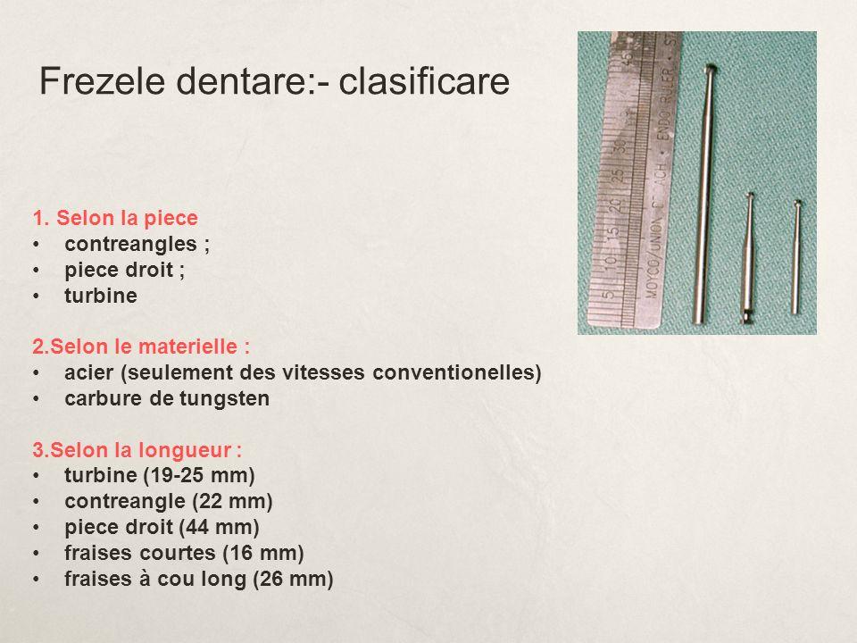 Frezele dentare:- clasificare