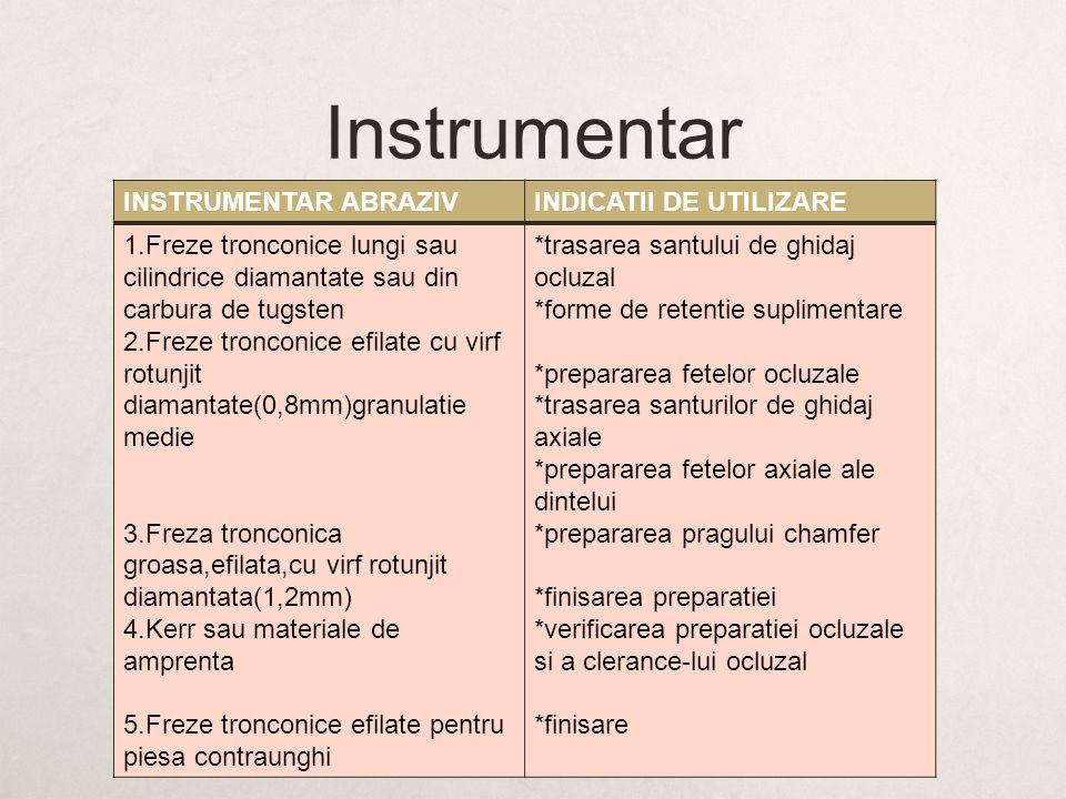 Instrumentar INSTRUMENTAR ABRAZIV INDICATII DE UTILIZARE
