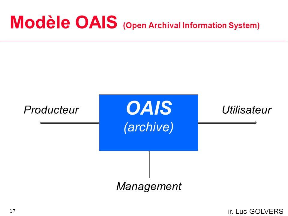 Modèle OAIS (Open Archival Information System)