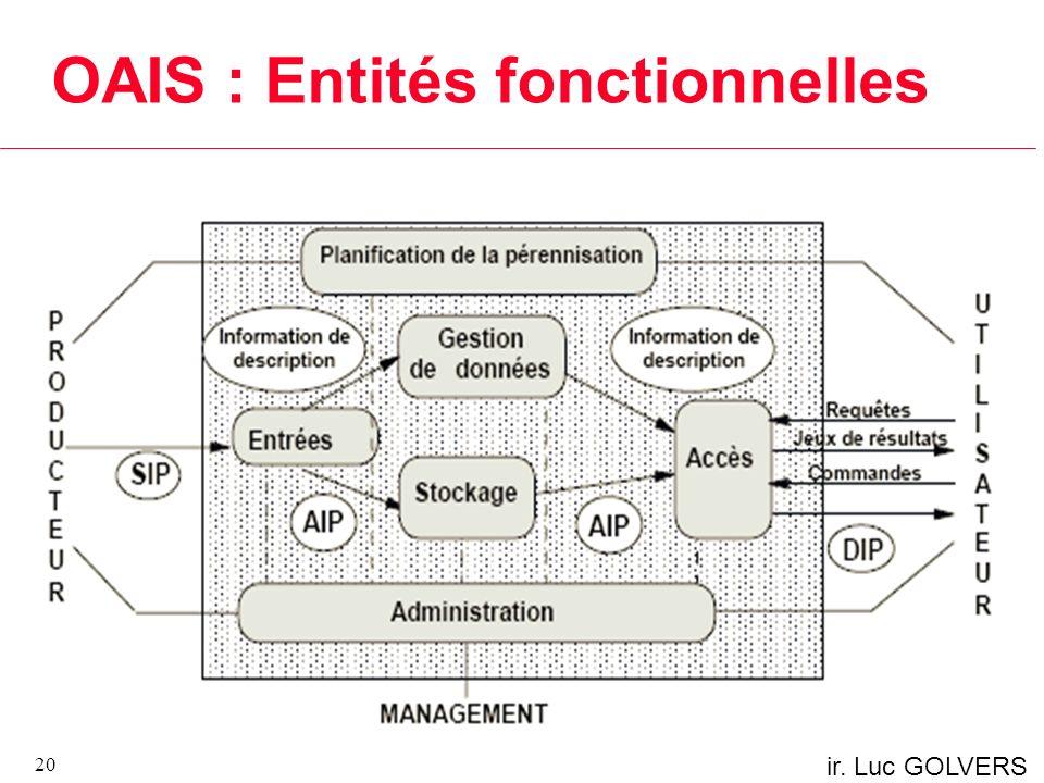 OAIS : Entités fonctionnelles