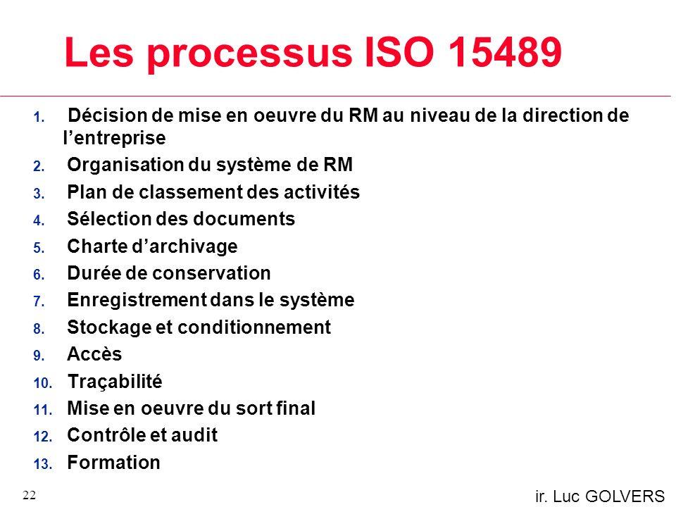 Les processus ISO 15489 Décision de mise en oeuvre du RM au niveau de la direction de l'entreprise.