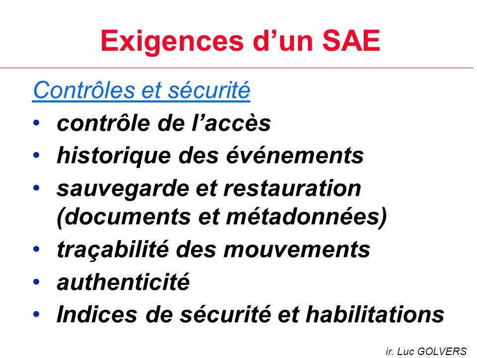 Exigences d'un SAE Contrôles et sécurité contrôle de l'accès