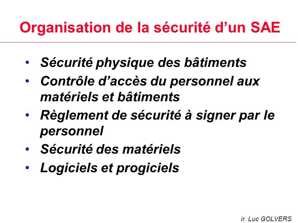 Organisation de la sécurité d'un SAE