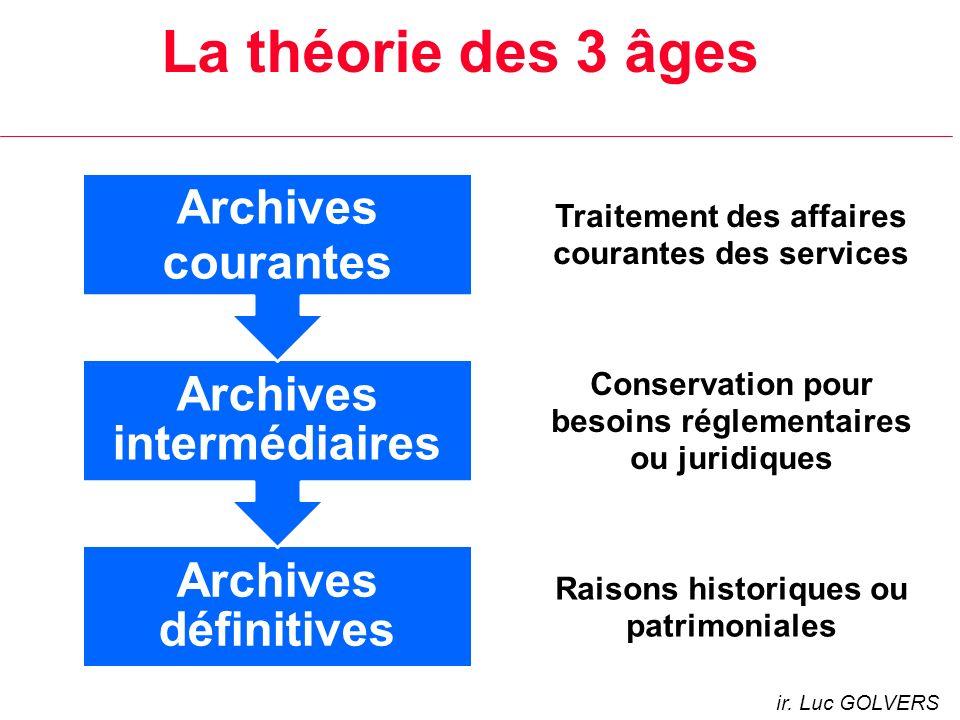 La théorie des 3 âges Archives intermédiaires Arc hiv es cou rant es