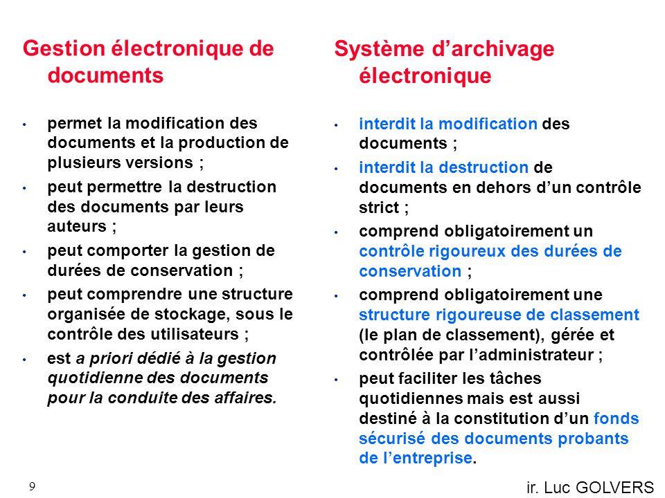 Gestion électronique de documents Système d'archivage électronique