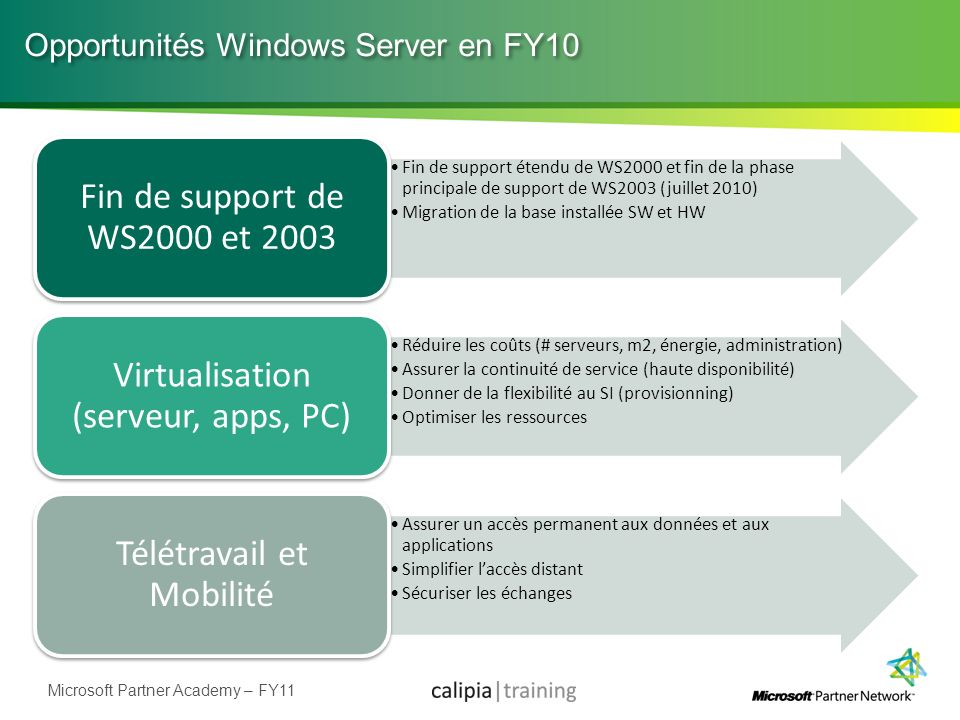 Opportunités Windows Server en FY10