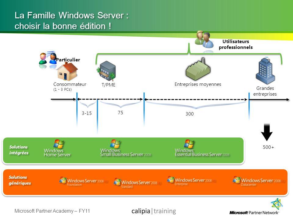 La Famille Windows Server : choisir la bonne édition !
