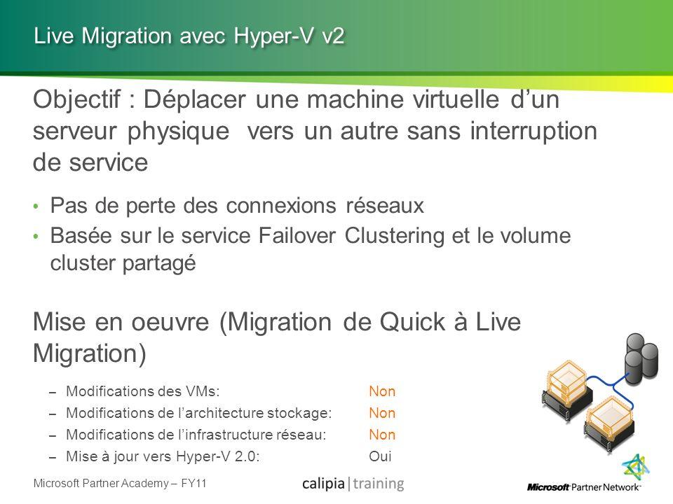 Live Migration avec Hyper-V v2
