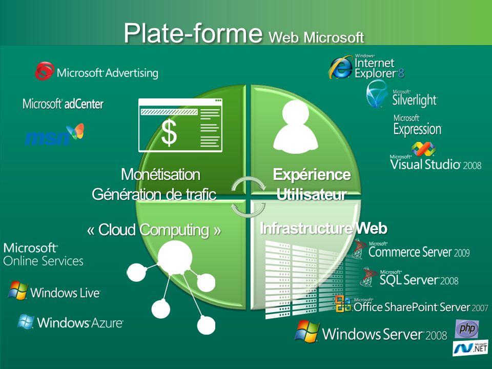 Plate-forme Web Microsoft