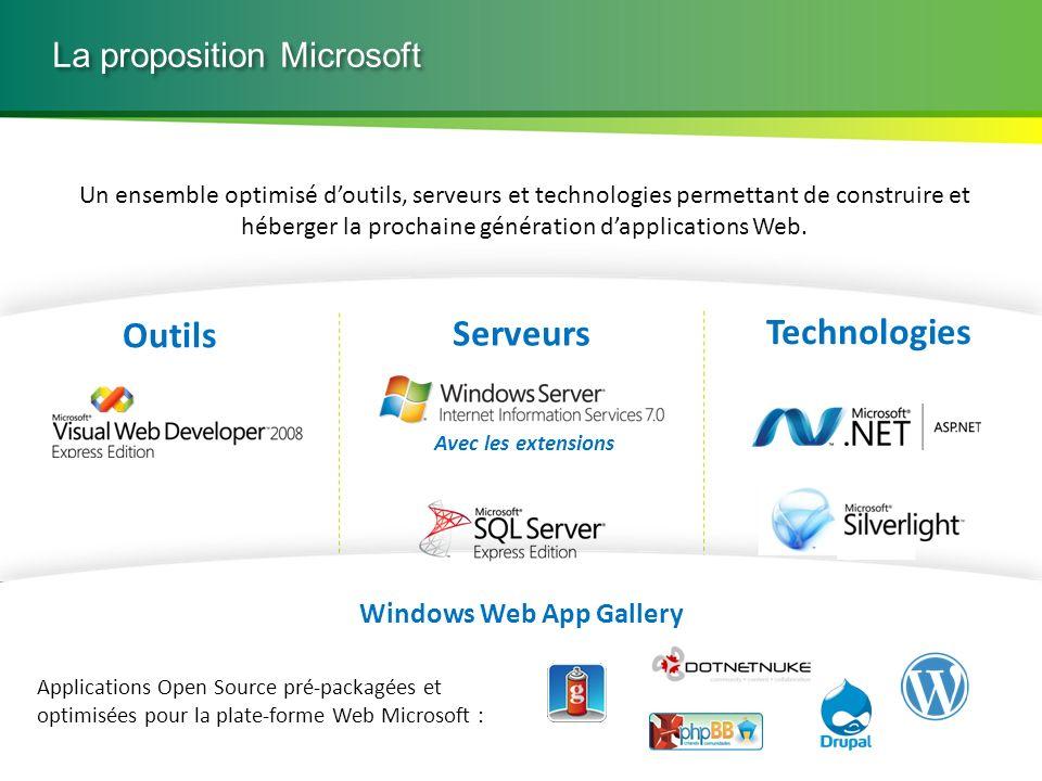 La proposition Microsoft