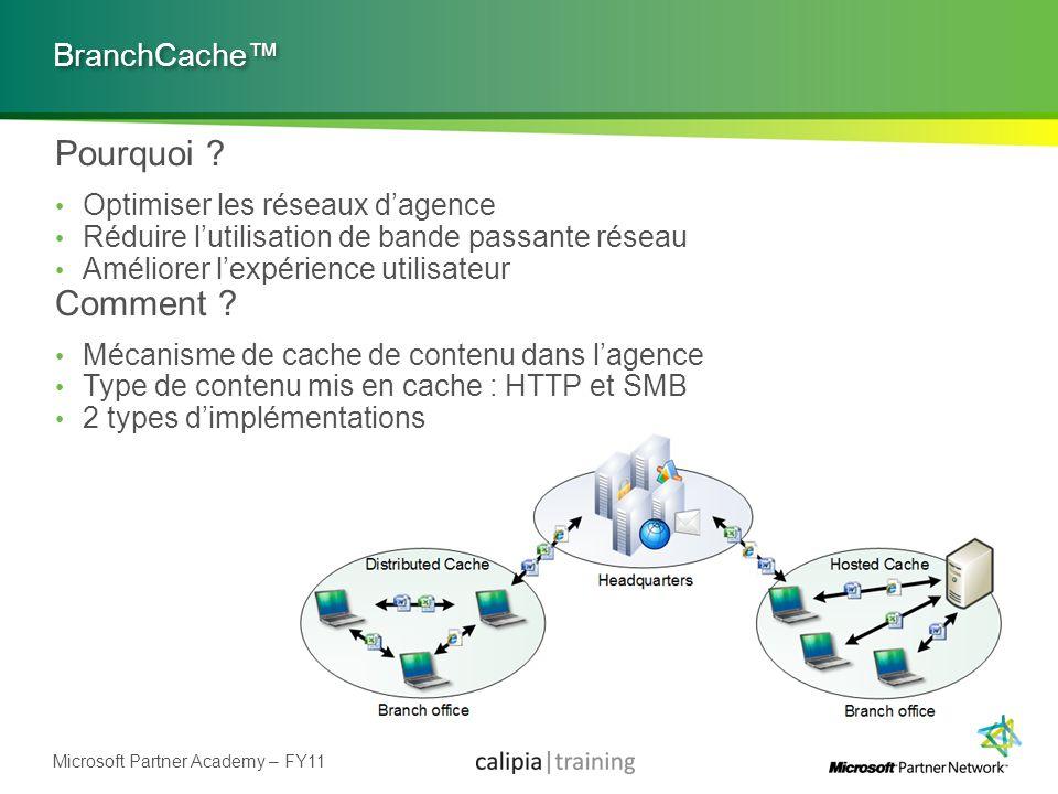 Pourquoi Comment BranchCache™ Optimiser les réseaux d'agence