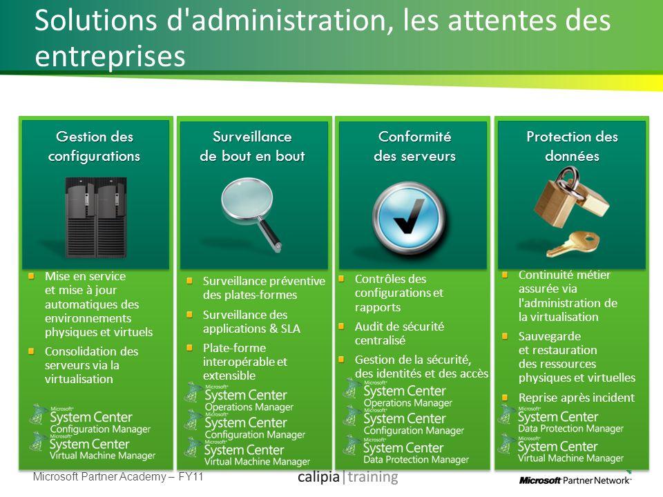 Solutions d administration, les attentes des entreprises