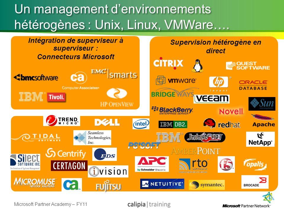 Un management d'environnements hétérogènes : Unix, Linux, VMWare….