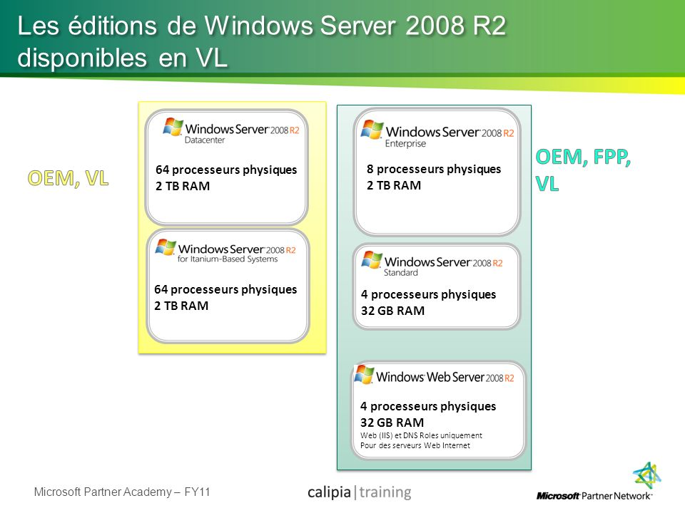 Les éditions de Windows Server 2008 R2 disponibles en VL