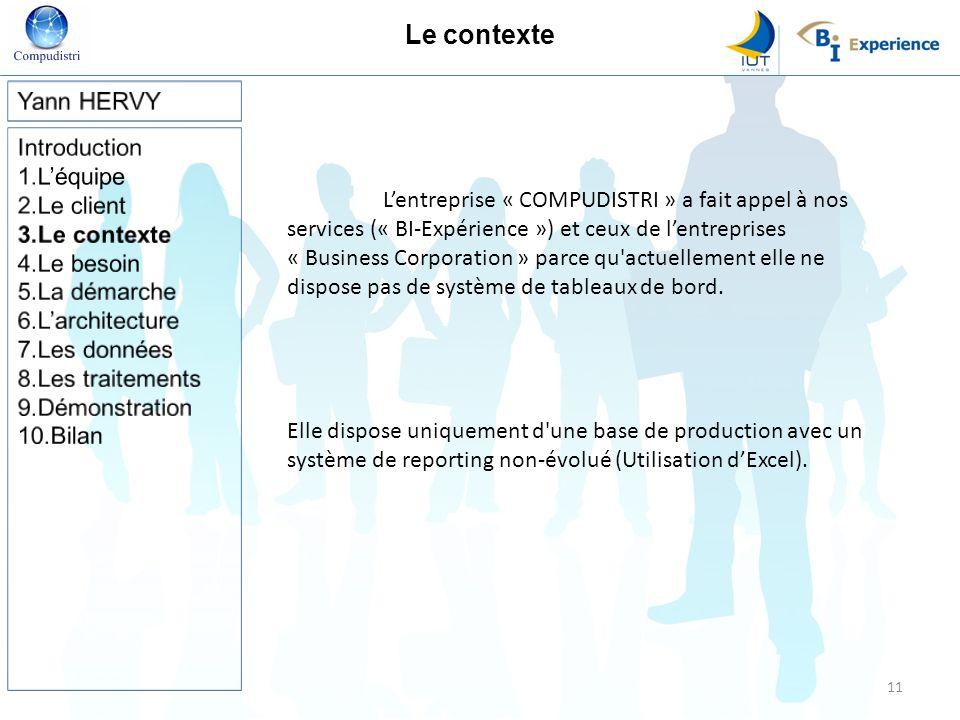 Le contexte Yann HERVY Introduction L'équipe Le client Le contexte