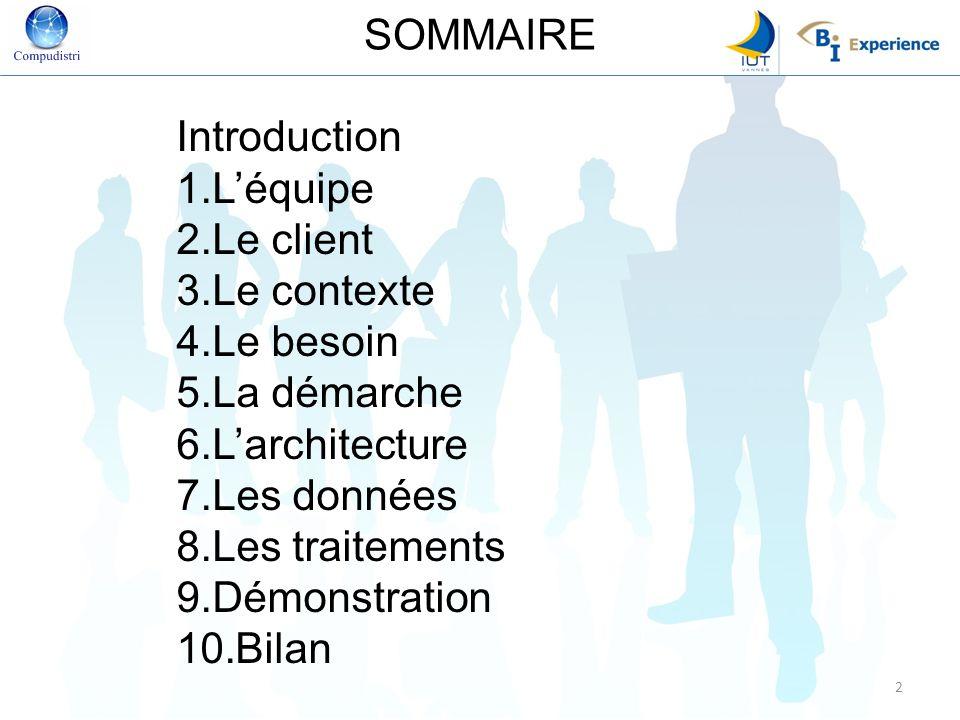 SOMMAIRE Introduction. L'équipe. Le client. Le contexte. Le besoin. La démarche. L'architecture.