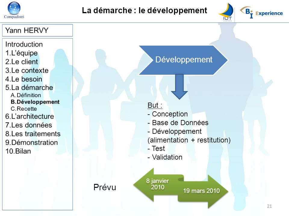 La démarche : le développement