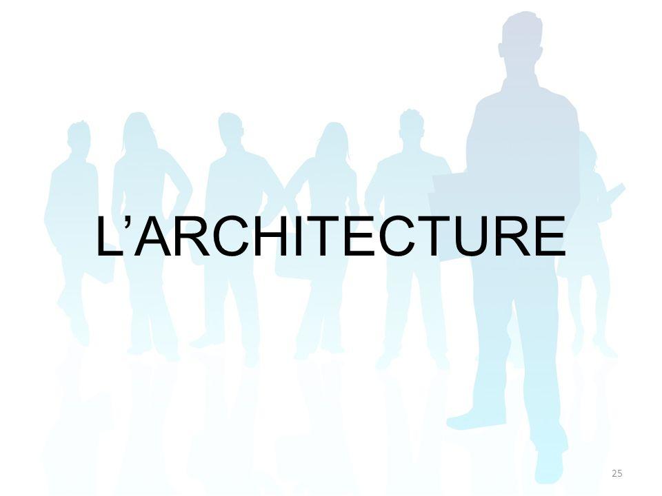 L'ARCHITECTURE
