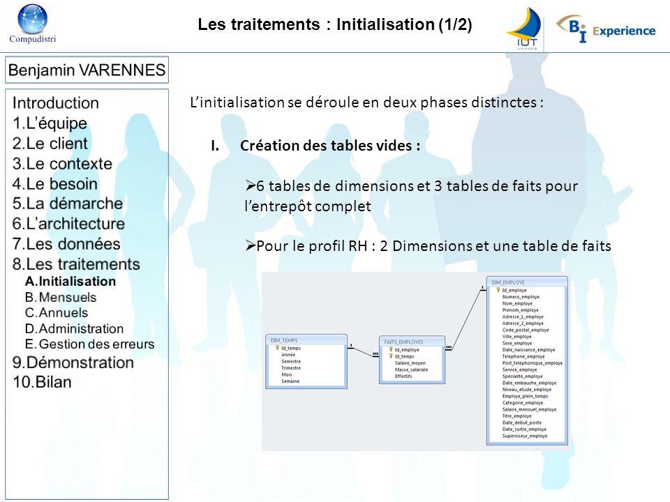Les traitements : Initialisation (1/2)