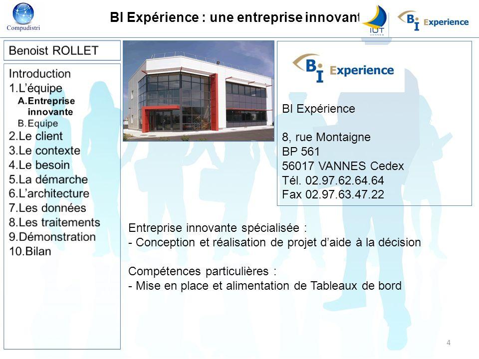 BI Expérience : une entreprise innovante