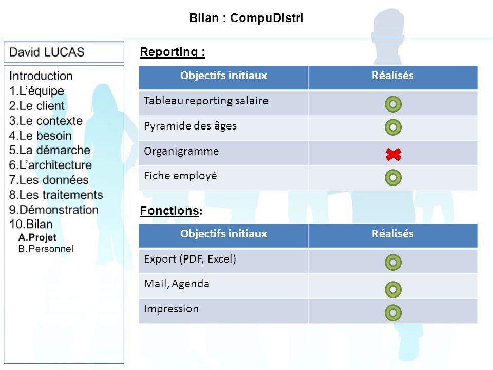 Tableau reporting salaire Pyramide des âges Organigramme Fiche employé