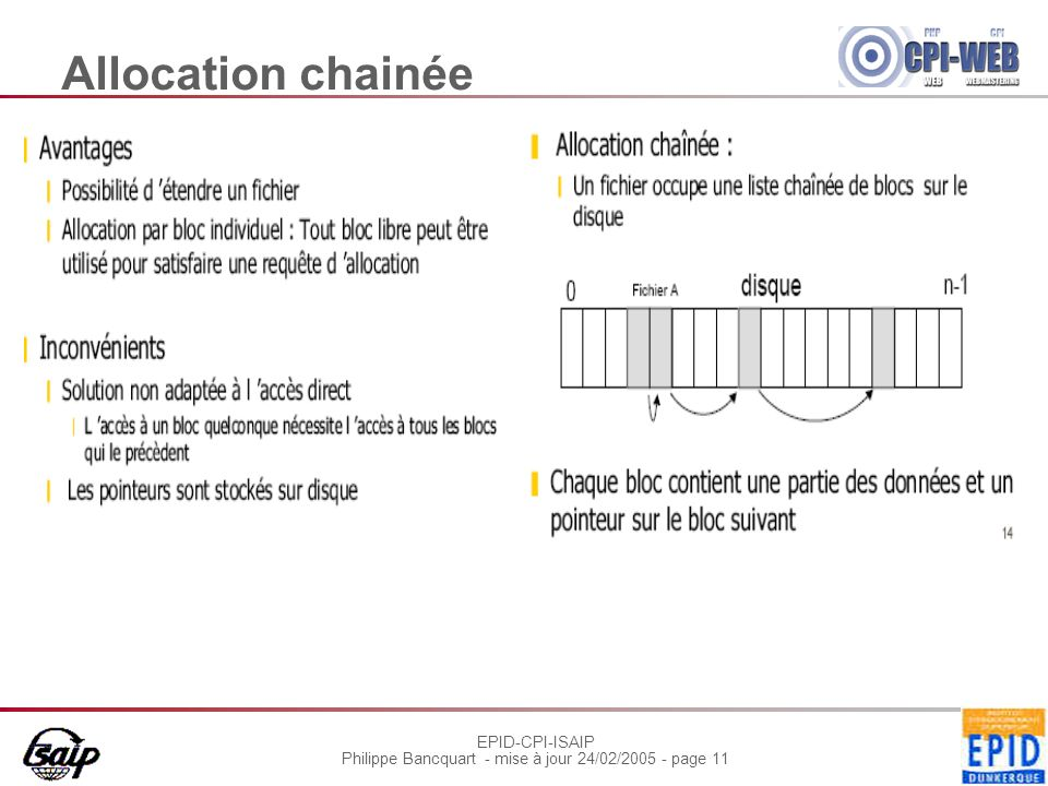 Allocation chainée