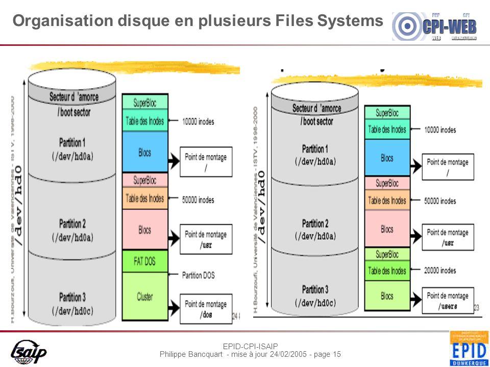 Organisation disque en plusieurs Files Systems