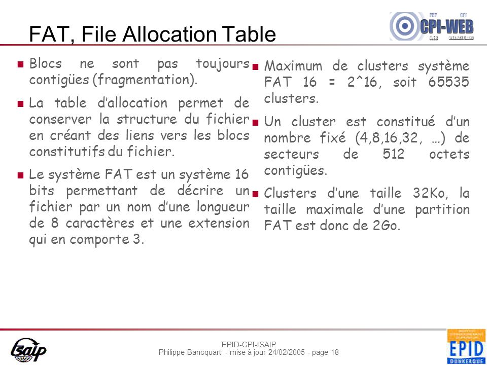 FAT, File Allocation Table